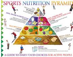 Sportvoeding is niet alleen voor topsporters !